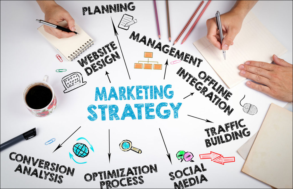 Computerized Marketing Patterns In India Has Assumed Control Over All Business