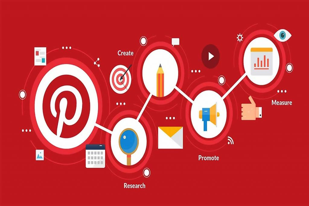 Top 5 Tools For Pinterest Analysis