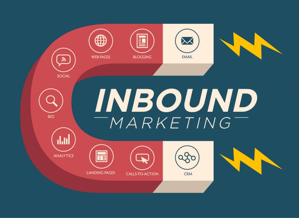 Inbound Marketing And Ferris Wheel – One And The Same!