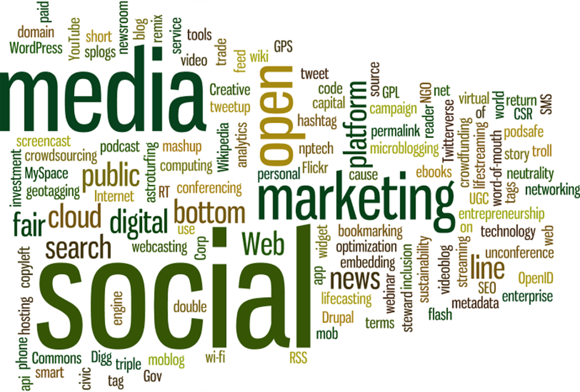 WHY IS VISUAL CONTENT JUST AS IMPORTANT IN SOCIAL MEDIA MARKETING?